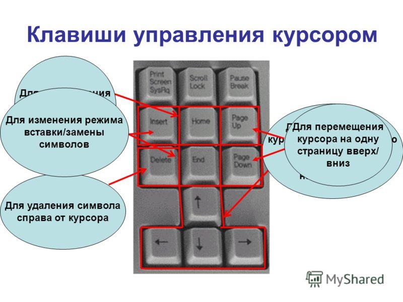 Клавиши управления курсором Для перемещения курсора на одну позицию или непрерывно в заданном направлении Для перемещения курсора на одну страницу вверх/ вниз Для перемещения курсора в начало/ конец строки Для удаления символа справа от курсора Для и