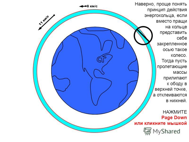 11 км/с 8 км/с Наверно, проще понять принцип действия энергокольца, если вместо пращи на кольце представить себе закрепленное осью такое колесо. Тогда пусть пролетающие массы прилипают к ободу в верхней точке, а отклеиваются в нижней. НАЖМИТЕ Page Do