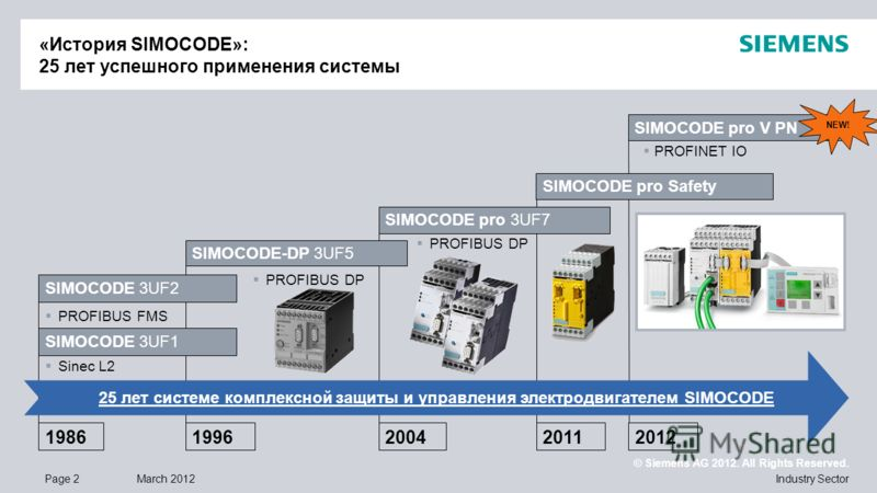 © Siemens AG 2012. All Rights Reserved. Industry SectorPage 2March 2012 «История SIMOCODE»: 25 лет успешного применения системы 2004 SIMOCODE pro 3UF7 PROFIBUS DP 1996 SIMOCODE-DP 3UF5 1986 SIMOCODE 3UF1 SIMOCODE 3UF2 PROFIBUS FMS Sinec L2 25 лет сис