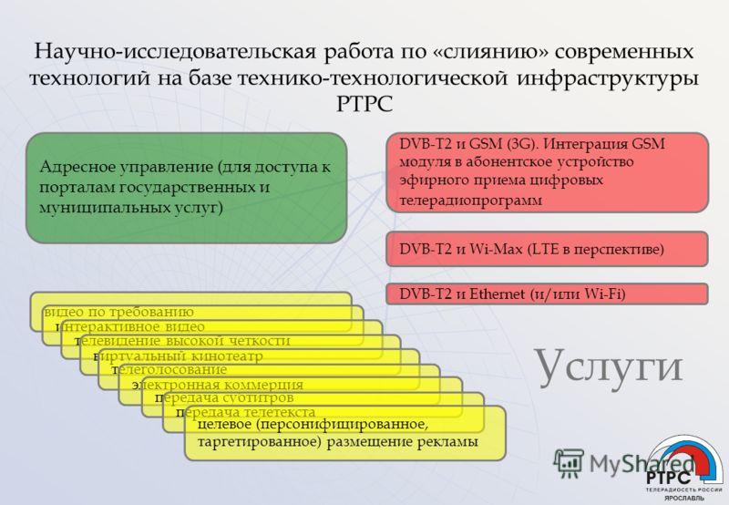 Научно-исследовательская работа по «слиянию» современных технологий на базе технико-технологической инфраструктуры РТРС Услуги DVB-Т2 и GSM (3G). Интеграция GSM модуля в абонентское устройство эфирного приема цифровых телерадиопрограмм DVB-Т2 и Wi-Ma