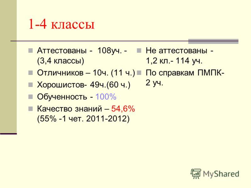 1-4 классы Аттестованы - 108уч. - (3,4 классы) Отличников – 10ч. (11 ч.) Хорошистов- 49ч.(60 ч.) Обученность - 100% Качество знаний – 54,6% (55% -1 чет. 2011-2012) Не аттестованы - 1,2 кл.- 114 уч. По справкам ПМПК- 2 уч.