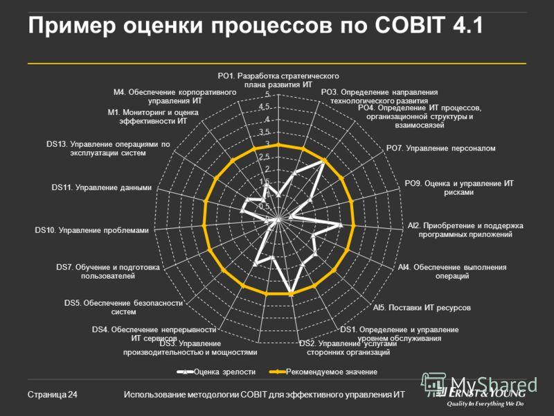Использование методологии COBIT для эффективного управления ИТСтраница 24 Пример оценки процессов по COBIT 4.1