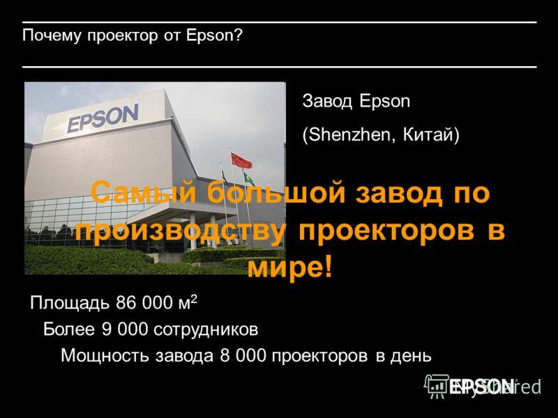 Почему проектор от Epson? Завод Epson (Shenzhen, Китай) Площадь 86 000 м 2 Более 9 000 сотрудников Мощность завода 8 000 проекторов в день Самый большой завод по производству проекторов в мире!