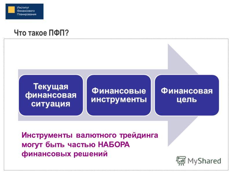 Текущая финансовая ситуация Финансовые инструменты Финансовая цель Что такое ПФП? Инструменты валютного трейдинга могут быть частью НАБОРА финансовых решений