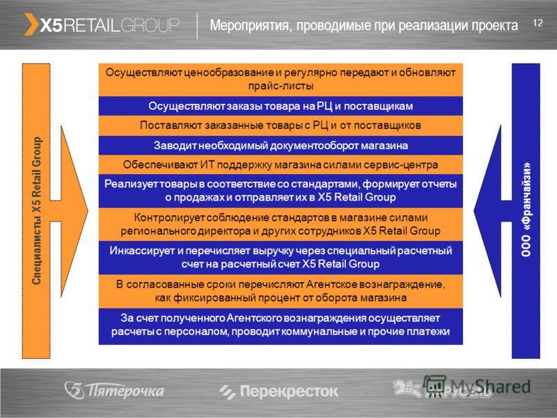 12 Мероприятия, проводимые при реализации проекта Специалисты X5 Retail Group Осуществляют ценообразование и регулярно передают и обновляют прайс-листы Осуществляют заказы товара на РЦ и поставщикам Поставляют заказанные товары с РЦ и от поставщиков