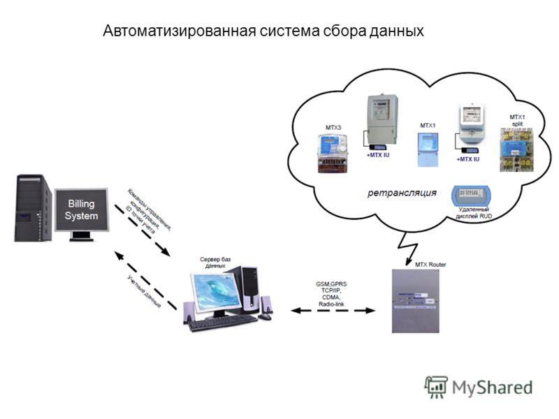 Автоматизированная система сбора данных