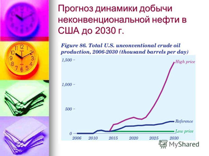 Прогноз динамики добычи неконвенциональной нефти в США до 2030 г.
