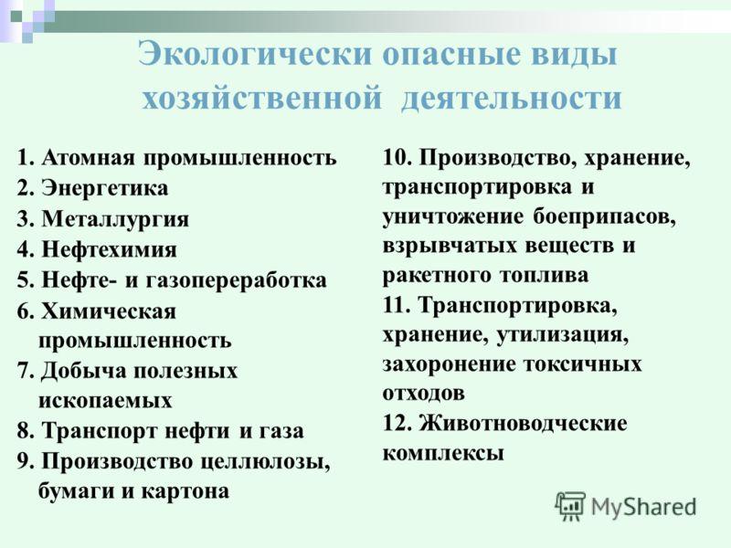 Экологически опасные виды хозяйственной деятельности 1. Атомная промышленность 2. Энергетика 3. Металлургия 4. Нефтехимия 5. Нефте- и газопереработка 6. Химическая промышленность 7. Добыча полезных ископаемых 8. Транспорт нефти и газа 9. Производство