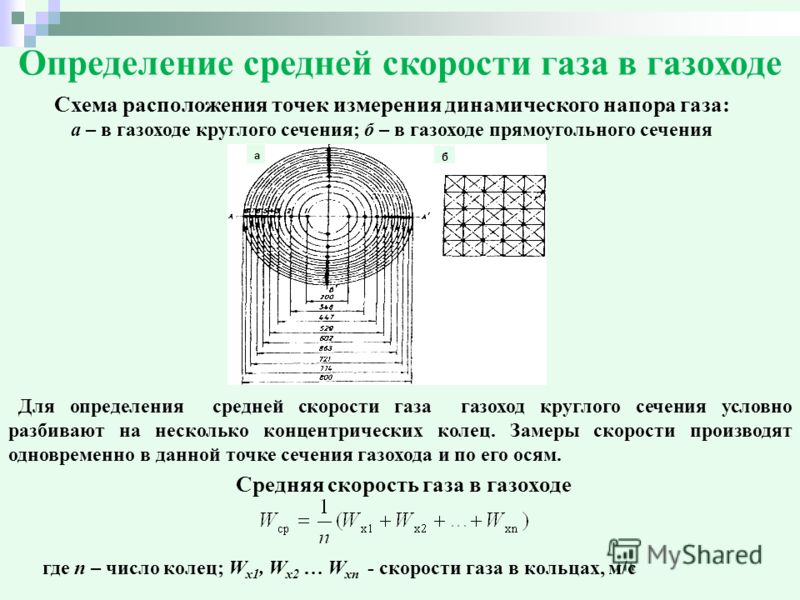 Определение средней скорости газа в газоходе а б Схема расположения точек измерения динамического напора газа: а – в газоходе круглого сечения; б – в газоходе прямоугольного сечения Для определения средней скорости газа газоход круглого сечения услов