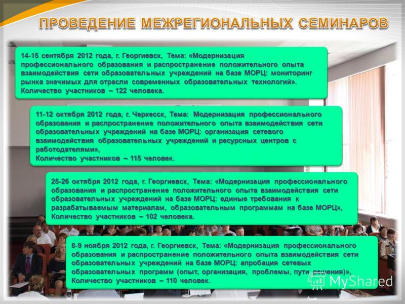 14-15 сентября 2012 года, г. Георгиевск, Тема: «Модернизация профессионального образования и распространение положительного опыта взаимодействия сети образовательных учреждений на базе МОРЦ: мониторинг рынка значимых для отрасли современных образоват