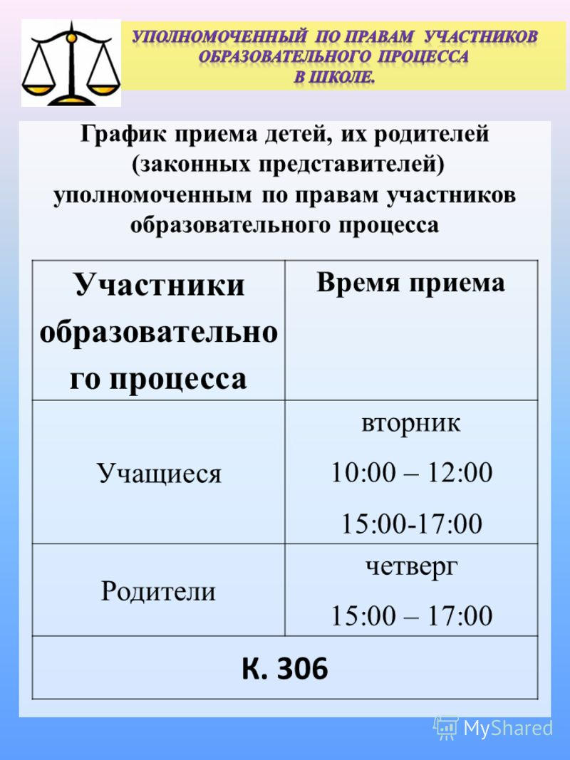 Участники образовательно го процесса Время приема Учащиеся вторник 10:00 – 12:00 15:00-17:00 Родители четверг 15:00 – 17:00 К. 306 График приема детей, их родителей (законных представителей) уполномоченным по правам участников образовательного процес