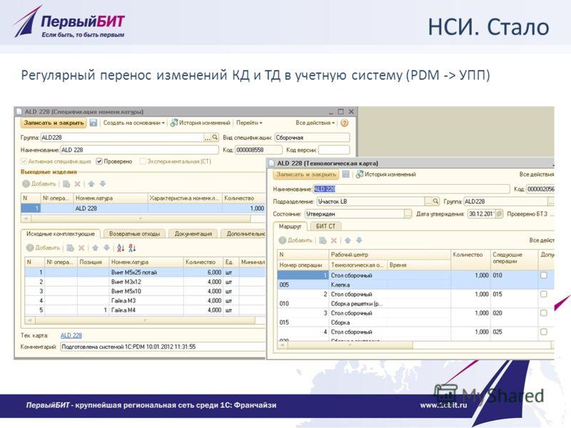Регулярный перенос изменений КД и ТД в учетную систему (PDM -> УПП) НСИ. Стало