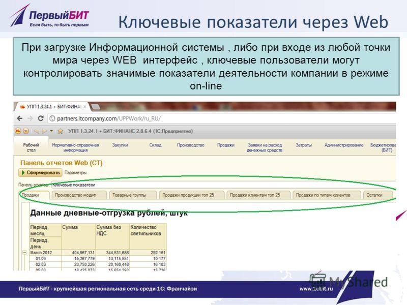 Ключевые показатели через Web При загрузке Информационной системы, либо при входе из любой точки мира через WEB интерфейс, ключевые пользователи могут контролировать значимые показатели деятельности компании в режиме on-line
