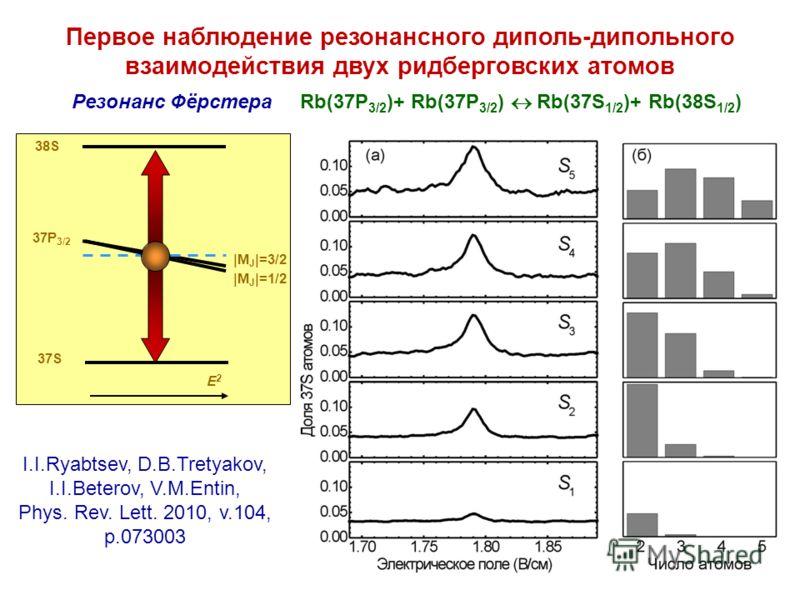 Первое наблюдение резонансного диполь-дипольного взаимодействия двух ридберговских атомов 37P 3/2 38S E2E2 37S |M J |=3/2 |M J |=1/2 Резонанс Фёрстера Rb(37P 3/2 )+ Rb(37P 3/2 ) Rb(37S 1/2 )+ Rb(38S 1/2 ) I.I.Ryabtsev, D.B.Tretyakov, I.I.Beterov, V.M