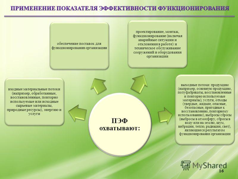 ПЭФ охватывают: входные материальные потоки (например, обработанные, восстановленные, повторно используемые или исходные сырьевые материалы, природные ресурсы), энергию и услуги обеспечение поставок для функционирования организации проектирование, мо