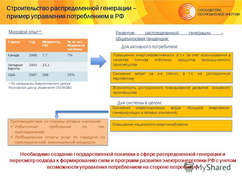 Строительство распределенной генерации – пример управления потреблением в РФ Необходимо создание государственной политики в сфере распределенной генерации и пересмотр подхода к формированию схем и программ развития электроэнергетики РФ с учетом возмо
