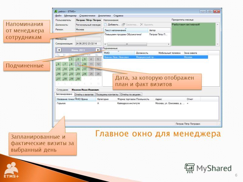 6 Напоминания от менеджера сотрудникам Подчиненные Дата, за которую отображен план и факт визитов Запланированные и фактические визиты за выбранный день
