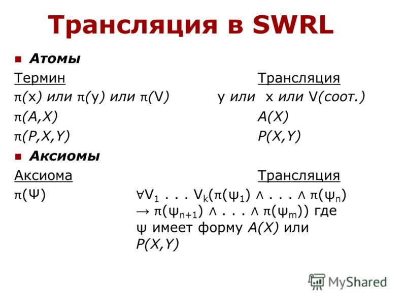 Трансляция в SWRL Атомы ТерминТрансляция π (x) или π (y) или π (V) y или x или V(соот.) π (A,X) A(X) π (P,X,Y) P(X,Y) Аксиомы АксиомаТрансляция π (Ψ) V 1... V k ( π (ψ 1 )... π (ψ n ) π (ψ n+1 )... π (ψ m )) где ψ имеет форму A(X) или P(X,Y)