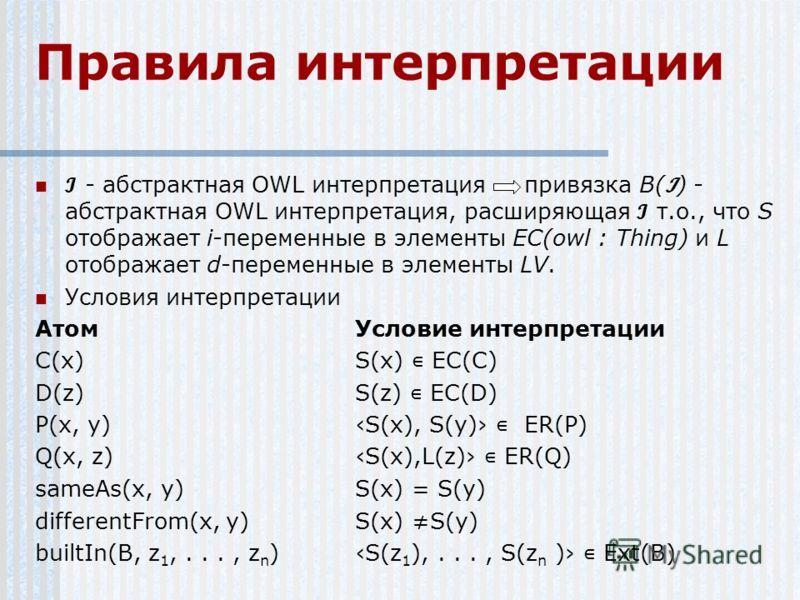 Правила интерпретации - абстрактная OWL интерпретация привязка B() - абстрактная OWL интерпретация, расширяющая т.о., что S отображает i-переменные в элементы EC(owl : Thing) и L отображает d-переменные в элементы LV. Условия интерпретации АтомУслови