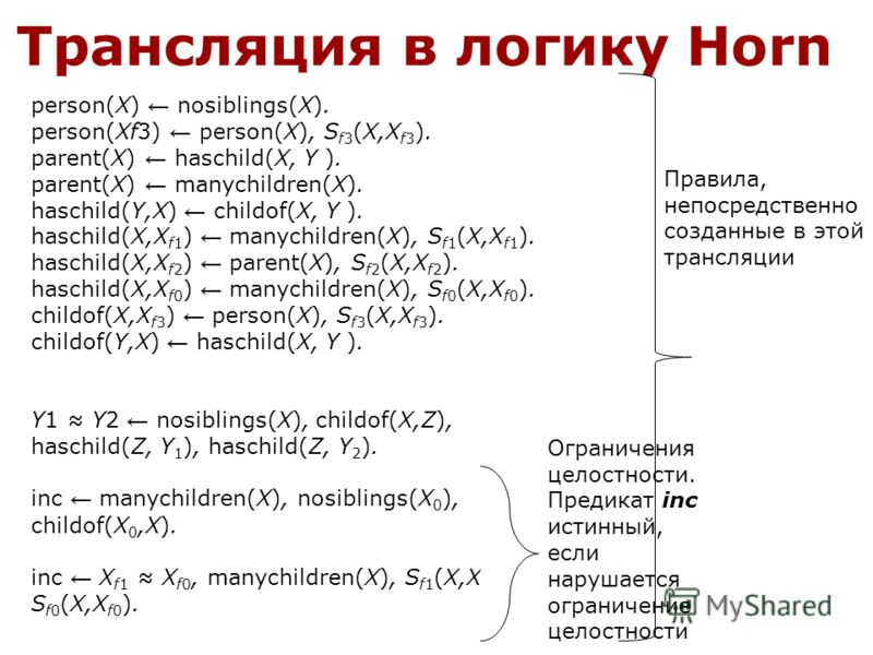 Трансляция в логику Horn person(X) nosiblings(X). person(Xf3) person(X), S f3 (X,X f3 ). parent(X) haschild(X, Y ). parent(X) manychildren(X). haschild(Y,X) childof(X, Y ). haschild(X,X f1 ) manychildren(X), S f1 (X,X f1 ). haschild(X,X f2 ) parent(X