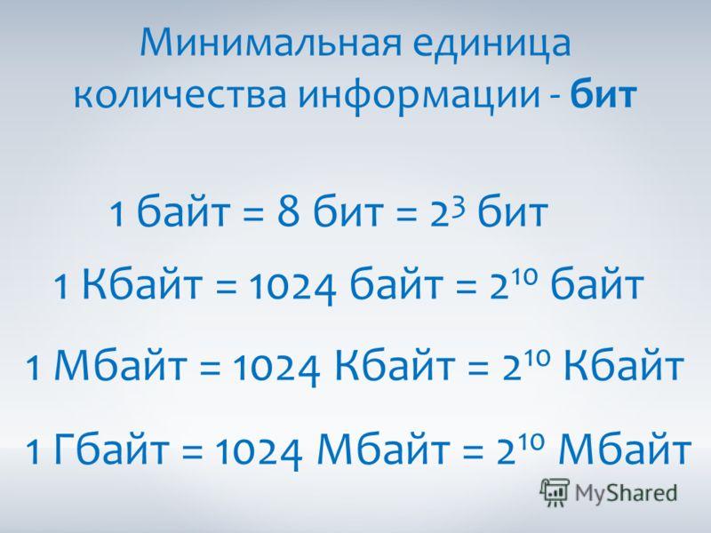 Минимальная единица количества информации - бит 1 байт = 8 бит = 2 3 бит 1 Кбайт = 1024 байт = 2 10 байт 1 Мбайт = 1024 Кбайт = 2 10 Кбайт 1 Гбайт = 1024 Мбайт = 2 10 Мбайт