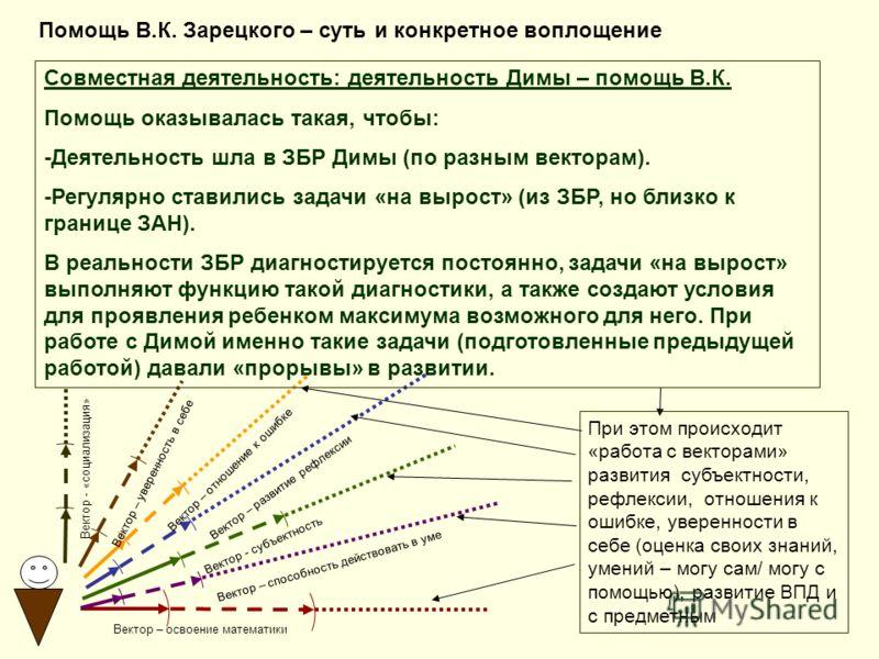 Вектор - «социализация» Вектор - субъектность Вектор – освоение математики Вектор – способность действовать в уме Вектор – развитие рефлексии Вектор – отношение к ошибке Вектор – уверенность в себе Помощь В.К. Зарецкого – суть и конкретное воплощение