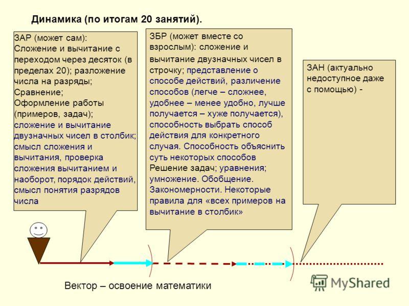 ЗАР (может сам): Сложение и вычитание с переходом через десяток (в пределах 20); разложение числа на разряды; Сравнение; Оформление работы (примеров, задач); сложение и вычитание двузначных чисел в столбик; смысл сложения и вычитания, проверка сложен