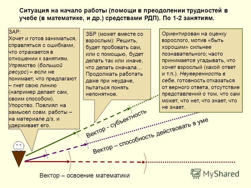 ЗАР: Хочет и готов заниматься, справляться с ошибками, что отражается в отношении к занятиям. Упрямство (большой ресурс) – если не понимает, что предлагают – гнет свою линию (например делает сам, своим способом). Упорство. Повлиял на замысел совм. ра