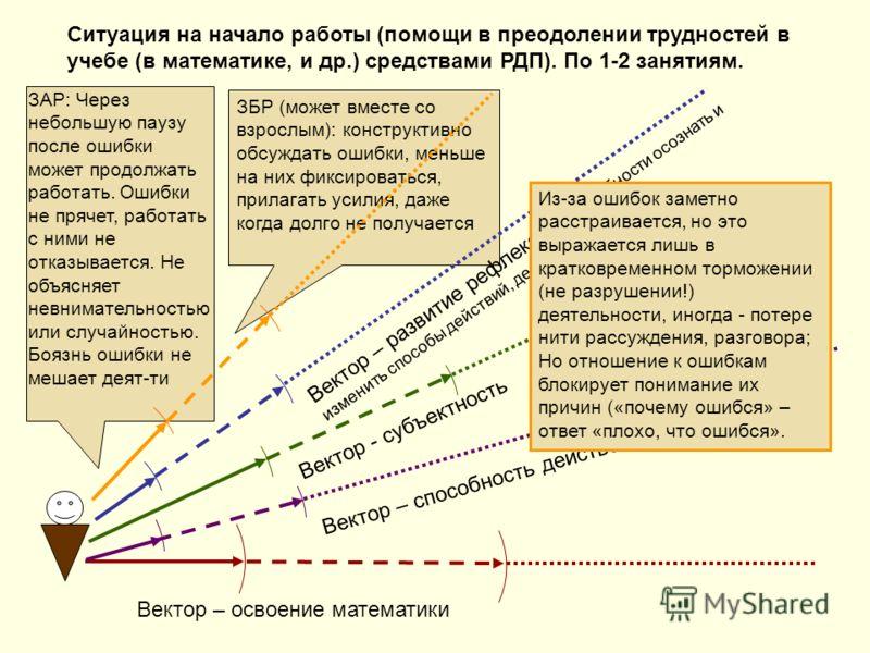 ЗАР: Через небольшую паузу после ошибки может продолжать работать. Ошибки не прячет, работать с ними не отказывается. Не объясняет невнимательностью или случайностью. Боязнь ошибки не мешает деят-ти Вектор – освоение математики ЗБР (может вместе со в