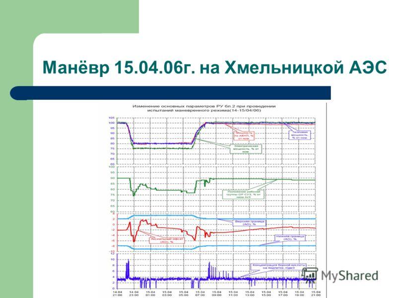 Манёвр 15.04.06г. на Хмельницкой АЭС