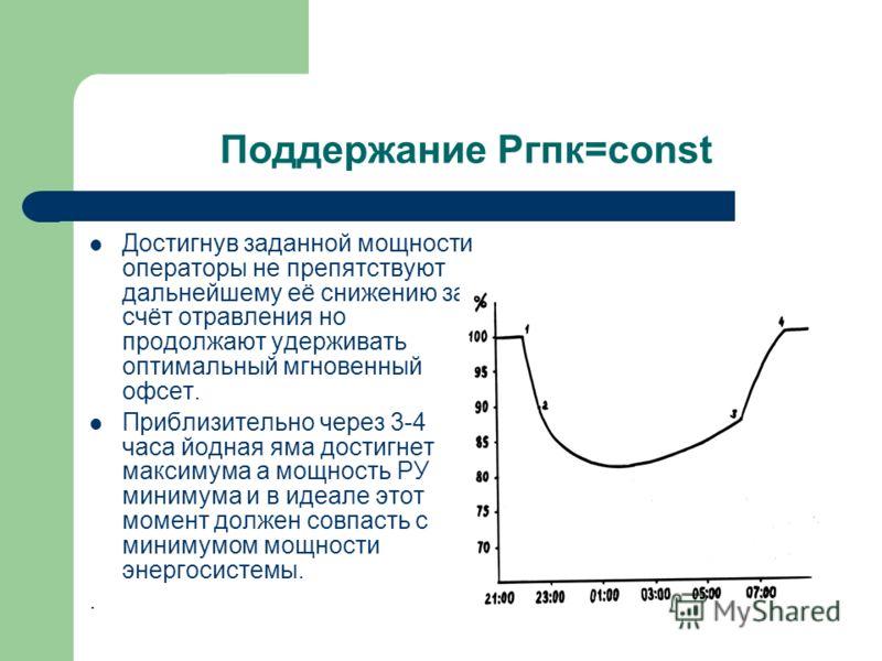 Поддержание Ргпк=const Достигнув заданной мощности операторы не препятствуют дальнейшему её снижению за счёт отравления но продолжают удерживать оптимальный мгновенный офсет. Приблизительно через 3-4 часа йодная яма достигнет максимума а мощность РУ