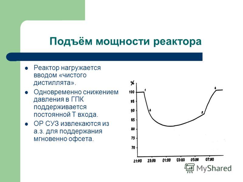 Подъём мощности реактора Реактор нагружается вводом «чистого дистиллята». Одновременно снижением давления в ГПК поддерживается постоянной Т входа. ОР СУЗ извлекаются из а.з. для поддержания мгновенно офсета.