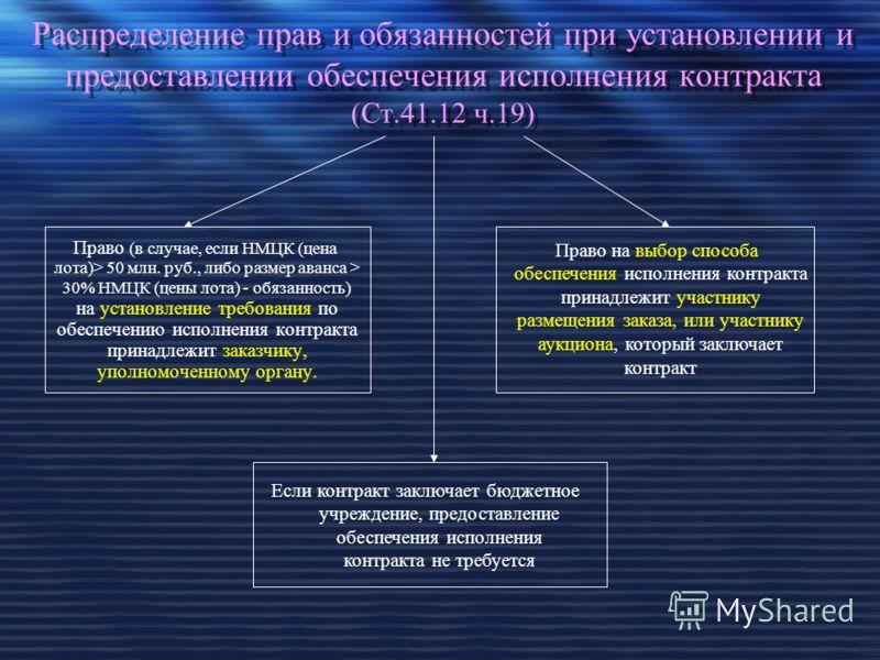 Распределение прав и обязанностей при установлении и предоставлении обеспечения исполнения контракта (Ст.41.12 ч.19) Право (в случае, если НМЦК (цена лота)> 50 млн. руб., либо размер аванса > 30% НМЦК (цены лота) - обязанность) на установление требов