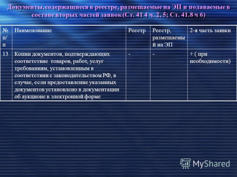 Документы, содержащиеся в реестре, размещаемые на ЭП и подаваемые в составе вторых частей заявок (Ст. 41 4 ч. 2, 5; Ст. 41.8 ч 6) п/ п НаименованиеРеестрРеестр, размещаемы й на ЭП 2-я часть заявки 13Копии документов, подтверждающих соответствие товар