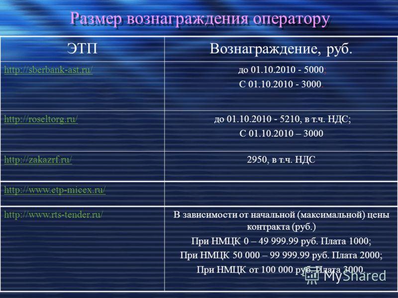 Размер вознаграждения оператору ЭТПВознаграждение, руб. http://sberbank-ast.ru/ до 01.10.2010 - 5000; С 01.10.2010 - 3000. http://roseltorg.ru/ до 01.10.2010 - 5210, в т.ч. НДС; С 01.10.2010 – 3000 http://zakazrf.ru/2950, в т.ч. НДС http://www.etp-mi