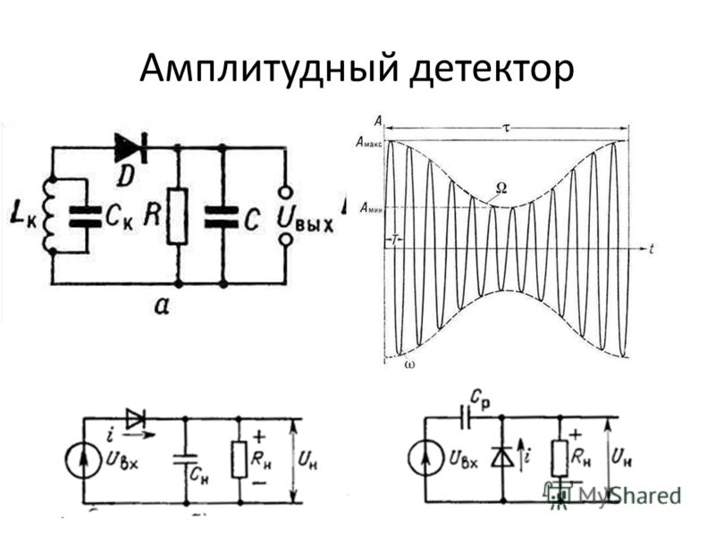 Амплитудный детектор