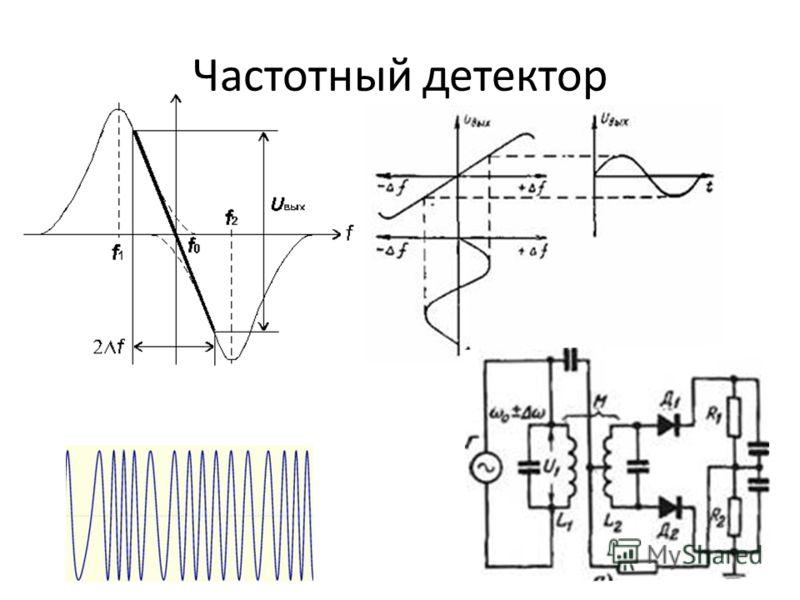 Частотный детектор