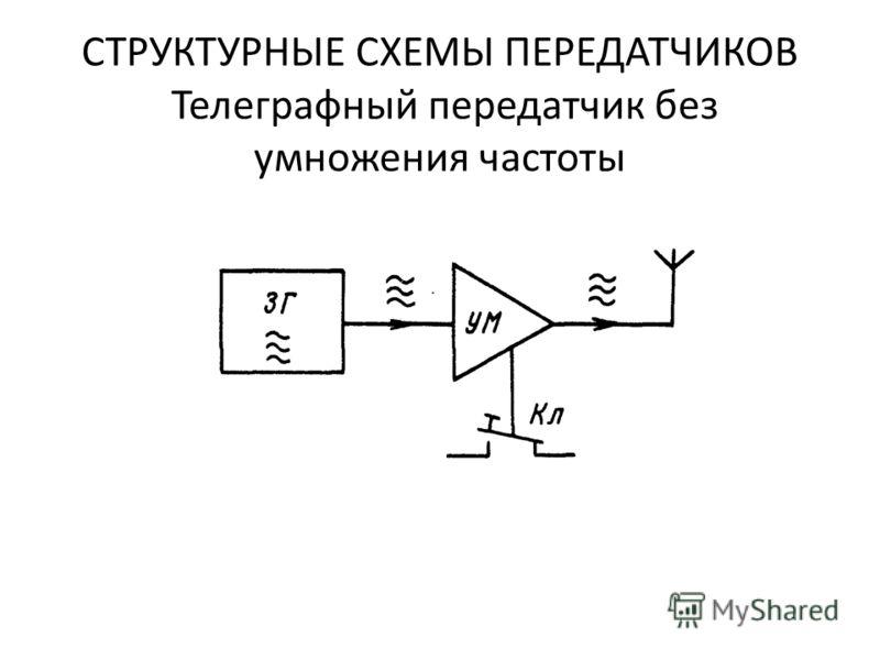 СТРУКТУРНЫЕ СХЕМЫ ПЕРЕДАТЧИКОВ Телеграфный передатчик без умножения частоты