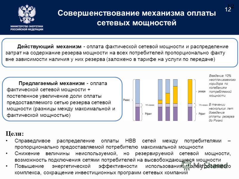 Совершенствование механизма оплаты сетевых мощностей 12 Цели: Справедливое распределение оплаты НВВ сетей между потребителями – пропорционально предоставляемой потребителю максимальной мощности Снижение величины неиспользуемой, но резервируемой сетев
