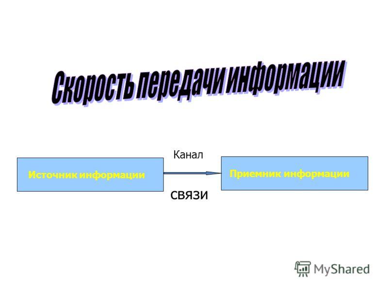 Источник информации Приемник информации Канал связи