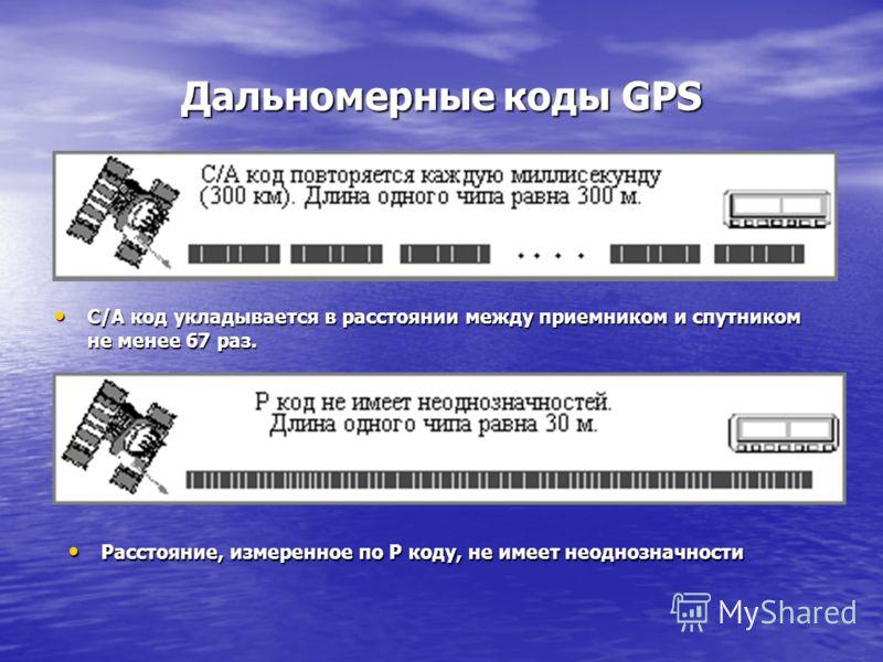 Дальномерные коды GPS С/А код укладывается в расстоянии между приемником и спутником не менее 67 раз. С/А код укладывается в расстоянии между приемником и спутником не менее 67 раз. Расстояние, измеренное по Р коду, не имеет неоднозначности Расстояни