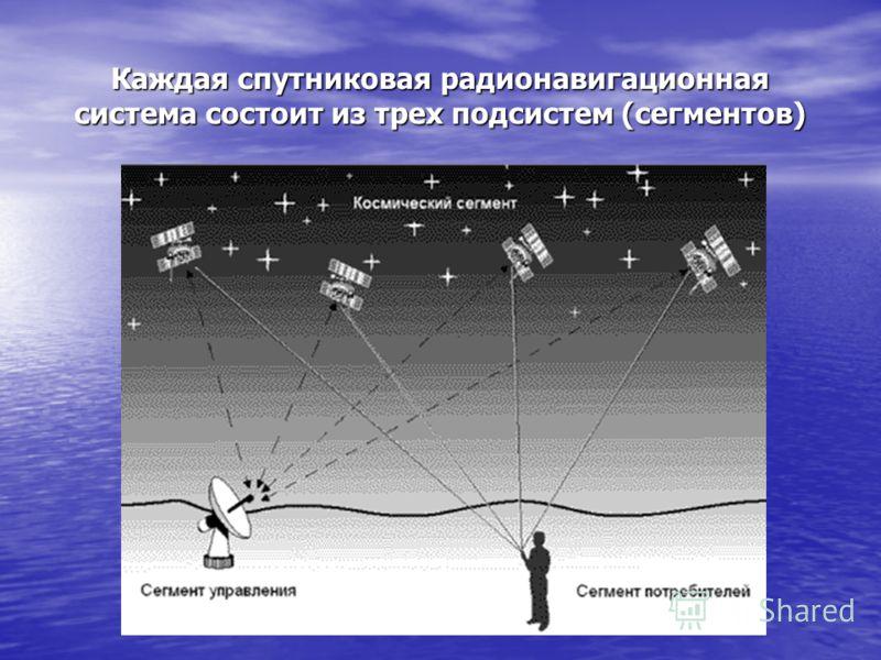 Каждая спутниковая радионавигационная система состоит из трех подсистем (сегментов)