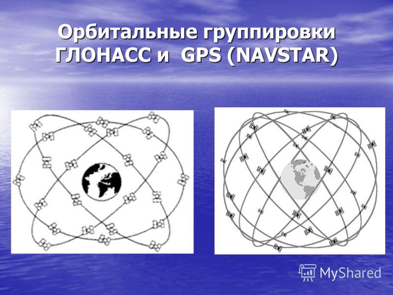 Орбитальные группировки ГЛОНАСС и GPS (NAVSTAR)