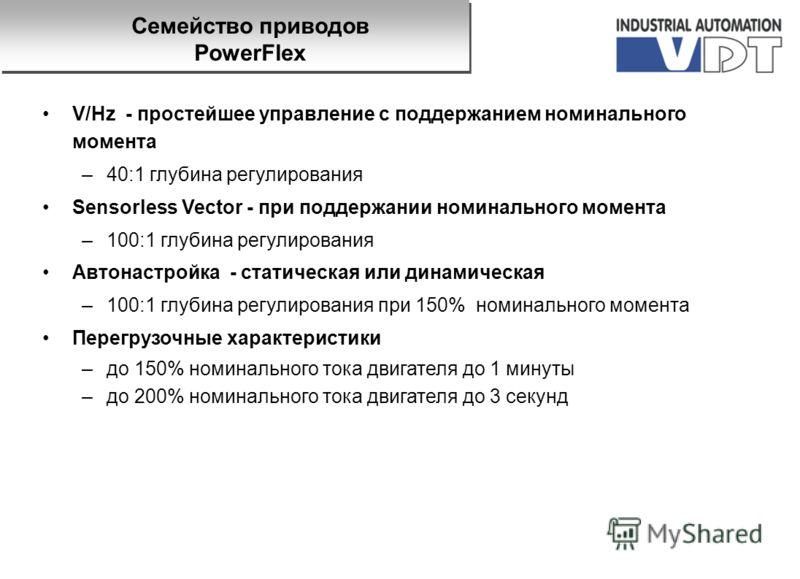 V/Hz - простейшее управление с поддержанием номинального момента –40:1 глубина регулирования Sensorless Vector - при поддержании номинального момента –100:1 глубина регулирования Автонастройка - статическая или динамическая –100:1 глубина регулирован