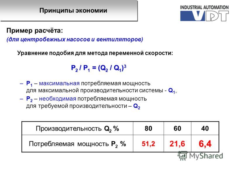 P 2 / P 1 = (Q 2 / Q 1 ) 3 Уравнение подобия для метода переменной скорости: P 2 / P 1 = (Q 2 / Q 1 ) 3 –P 1 – максимальная потребляемая мощность для максимальной производительности системы - Q 1, –P 2 – необходимая потребляемая мощность для требуемо