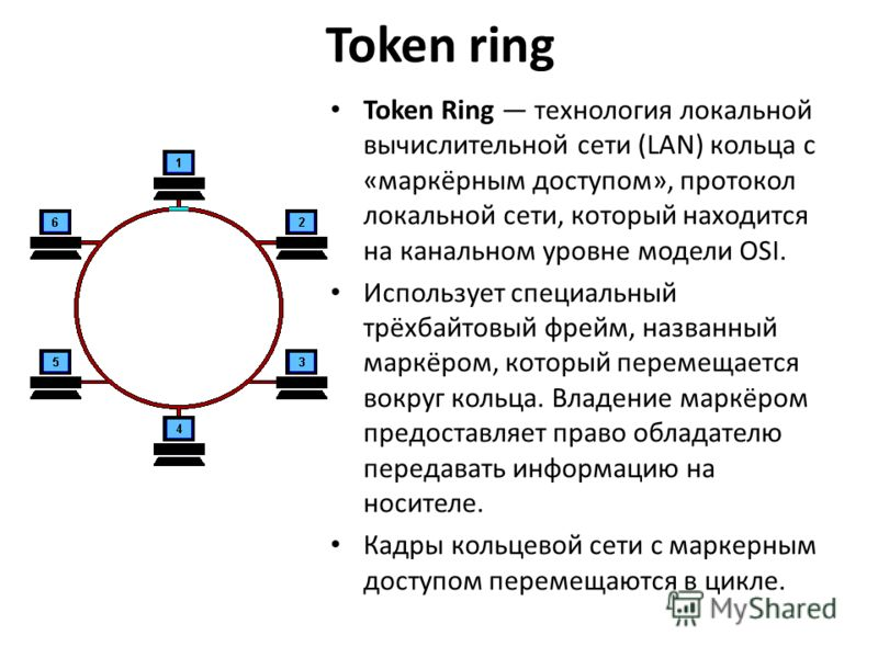 Сеть token ring использует схему