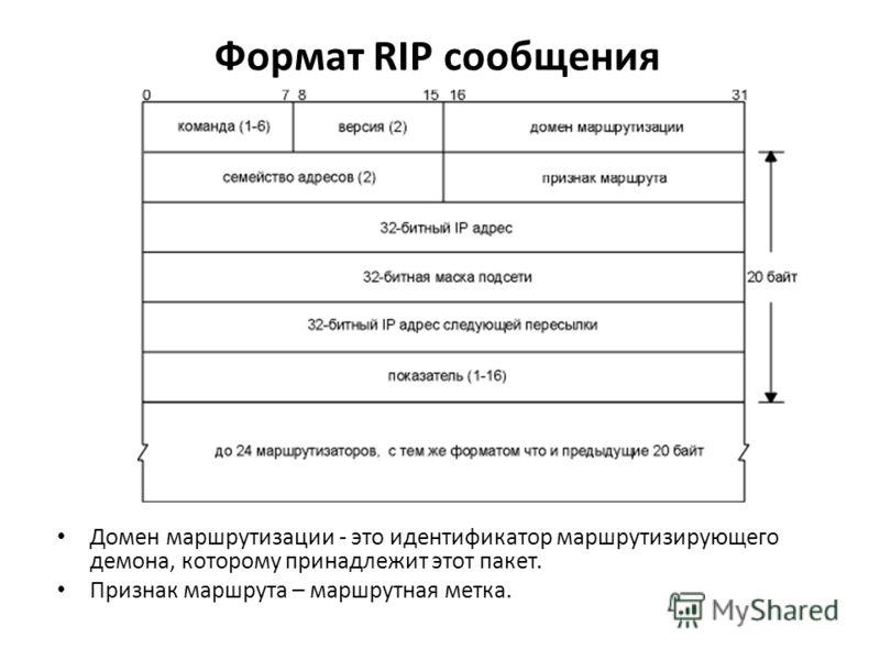 Формат RIP сообщения Домен маршрутизации - это идентификатор маршрутизирующего демона, которому принадлежит этот пакет. Признак маршрута – маршрутная метка.