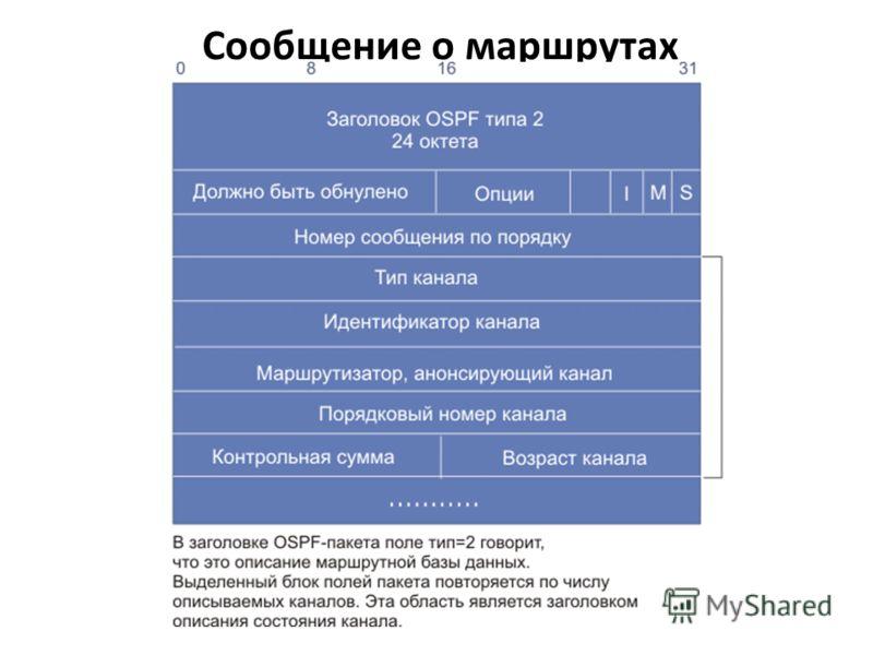 Сообщение о маршрутах