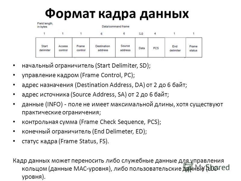 Формат кадра данных начальный ограничитель (Start Delimiter, SD); управление кадром (Frame Control, PC); адрес назначения (Destination Address, DA) от 2 до 6 байт; адрес источника (Source Address, SA) от 2 до 6 байт; данные (INFO) - поле не имеет мак
