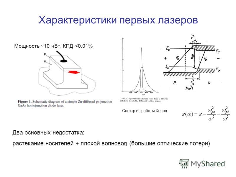 Характеристики первых лазеров Мощность ~10 нВт, КПД